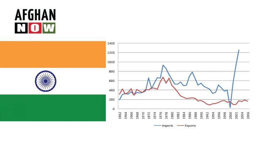 هند ته افغان صادرات نورهم مخ په زیاتېدو دي